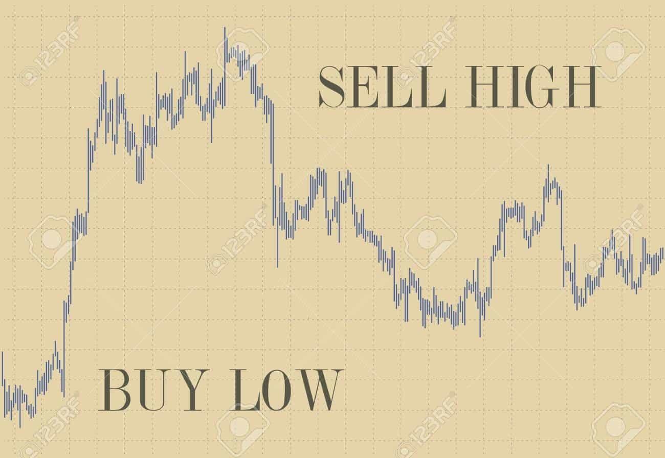 低买高卖 Buy Low Sell High